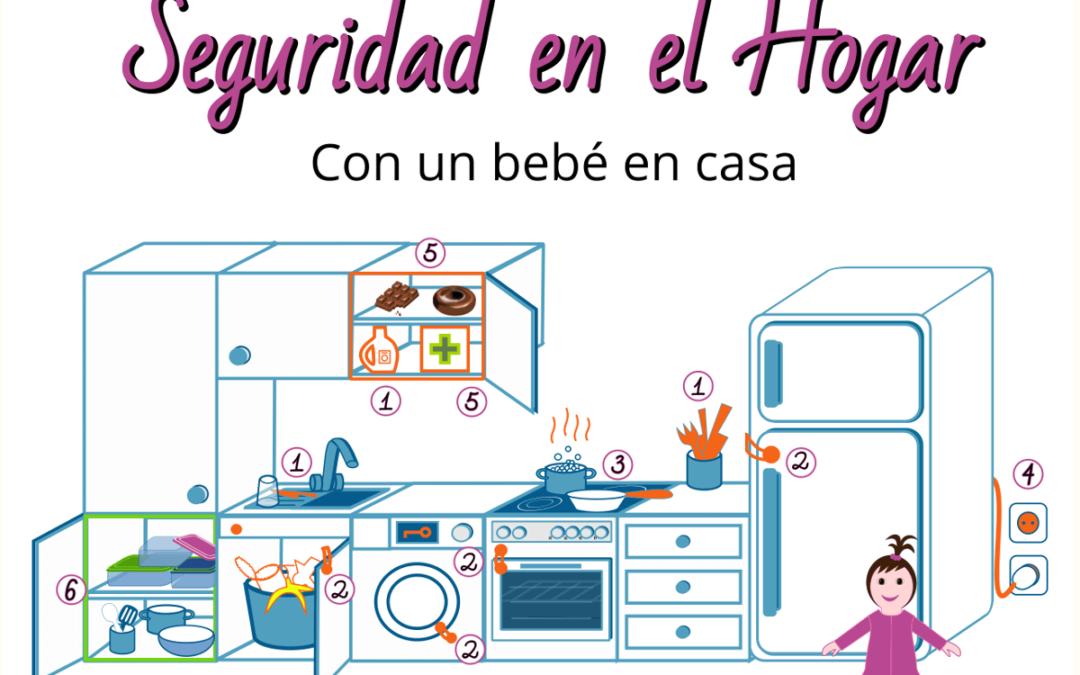 Infografía sobre seguridad en el hogar